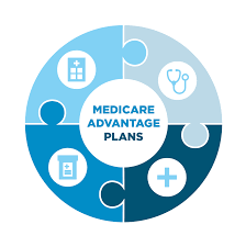 Pennsylvania Medicare Advantage Plans